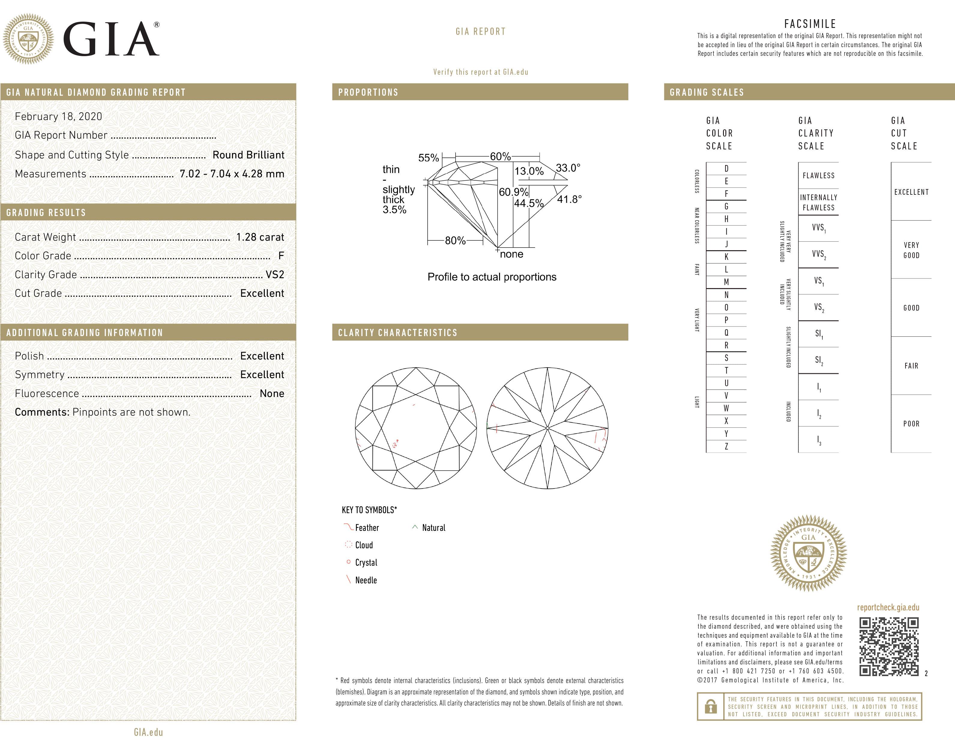 Kwiat Classic 3-Prong Round Diamond Solitaire Pendant, 1.25 Carat Diamond Size, F Color, VS2 Clarity in Platinum | Kwiat